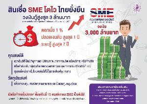 กสอ. เปิดสินเชื่อ SME โตไว ไทยยั่งยืน 20 วันรู้ผลอนุมัติ หวังช่วย ผปก. เข้าถึงแหล่งเงินทุน