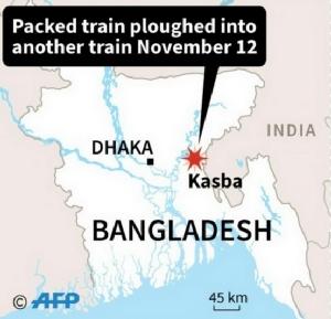 สยอง! รถไฟบังกลาเทศพุ่งประสานงา ตายเกลื่อน 16 ศพ-เจ็บกว่า 40