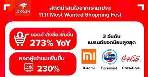 เจดี เซ็นทรัล เผยเทศกาล 11.11 ยอดสั่งซื้อเพิ่มขึ้น 273%