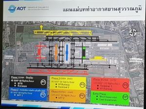 ทอท.ลุยสร้างเทอร์มินัลด้านเหนือ ชงบอร์ด 20 พ.ย. ยัน ICAO แนะนำ-ผู้ใช้บริการร้องขอ