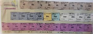 เทคโนโลยีการสร้างธาตุซูเปอร์หนักที่ 119 และ 120