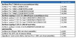 ไมโครซอฟท์ เปิดราคาไทย Surface Pro 7 และSurface Laptop 3