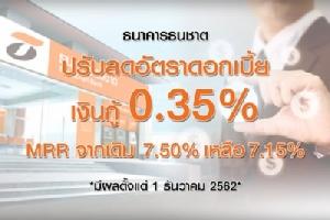 ธนชาตประกาศลดดอกเบี้ยเงินกู้ลง 0.35% มีผล 1 ธ.ค.นี้
