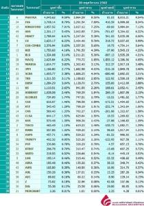 Broker ranking 20 Nov 2019