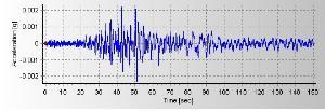 นักวิจัยลงพื้นที่ติดตั้งเครื่องตรวจวัดใกล้บริเวณเกิดแผ่นดินไหว