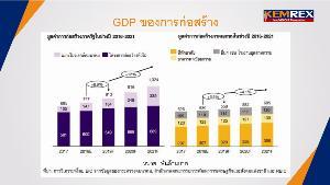 """""""เข็มเหล็ก"""" นวัตกรรมฐานรากสำเร็จรูปรุกตลาดก่อสร้างไทย"""