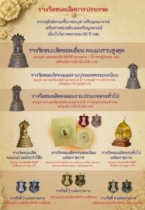 กฟผ.เชิญชวนประชาชนประกวดพระเครื่อง พระบูชาฯ เพื่อสืบสานอนุรักษ์มรดกทางวัฒนธรรมไทย