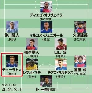 """สื่อญี่ปุ่นเลือก """"ธีราทร"""" ติดทีมยอดเยี่ยมเจลีก ประจำฤดูกาล 2019"""