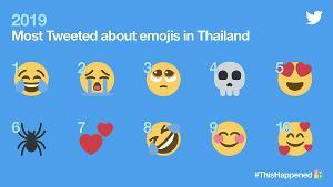 สิ่งที่เกิดขึ้นปี 2019 บทสนทนายอดฮิตบนทวิตเตอร์ประเทศไทย