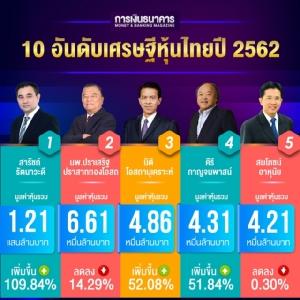 """""""สารัชถ์ รัตนาวะดี"""" แชมป์เศรษฐีหุ้นไทยปี 62 รวย 1.21 แสนล้านบาท"""