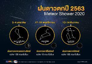 ฝนดาวตกที่น่าติดตามในปี 2563