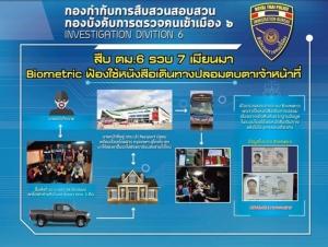จับชาวพม่าใช้พาสปอร์ตปลอมเข้าไทย