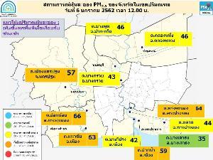 งดกิจกรรมกลางแจ้ง! กทม.-ปริมณฑล ค่าฝุ่นละอองพุ่งเกินมาตรฐาน เริ่มมีผลกระทบต่อสุขภาพ 23 สถานี