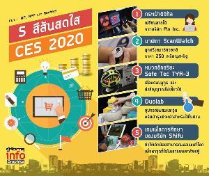 5G แค่เสี้ยว! คอนซูเมอร์เทคยุค 2020 หลุดโลกชัวร์