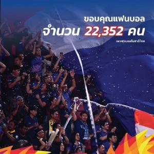 ช้างศึก ชน ออสซี แฟนบอลมากสุดในศึก AFC U-23
