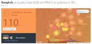 """ค่ามลพิษรุนแรงขึ้นทุกปี!! """"ฝุ่น PM 2.5"""" เรื้อรังขนาดนี้ จะแก้ได้เมื่อไหร่?"""