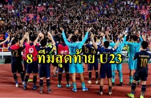 เปิดโผ 8 ทีมสุดท้าย U23 ชิงแชมป์เอเชีย