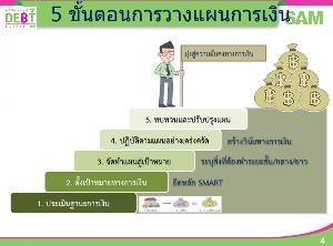 5 ขั้นตอน วางแผนการเงินรับมือเศรษฐกิจปีชวด