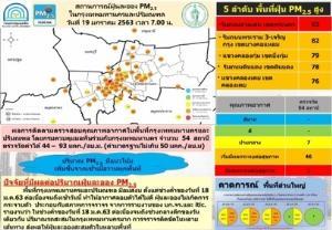 """""""เขตพระนคร"""" สูงสุด ฝุ่นพิษ PM 2.5 เกิน 33 พื้นที่ กระทบสุขภาพ"""