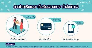 iPrice วิเคราะห์พฤติกรรมสั่งซื้อสินค้าออนไลน์ของคุณแม่ชาวไทย