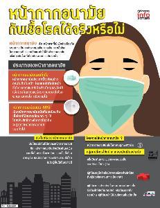 หน้ากากอนามัย กันเชื้อโรคได้จริงหรือไม่
