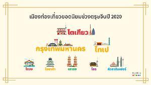 10 เมืองยอดนิยมในทวีปเอเชีย ช่วงวันตรุษจีนปี 2020 จากอโกด้า
