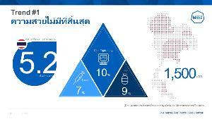 """""""เมิร์ซ เอสเธติกส์"""" รุกหนักตลาดบิวตี้ในไทย"""