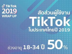TikTok เผยสถิติ ประจำปี 2019 ใช้เวลาเฉลี่ยบนแพลตฟอร์ม 26 นาทีต่อวัน