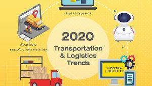ส่อง 5 เทรนด์เทคโนโลยียกศักยภาพธุรกิจขนส่งและโลจิสติกส์ปี 2020