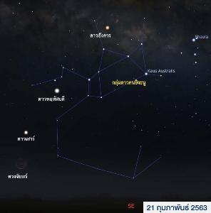 ชวนชมพาเหรดดาวเคราะห์เช้ามืดวันที่ 18-21 ก.พ.นี้