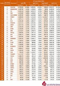 Broker ranking 27 Feb 2020