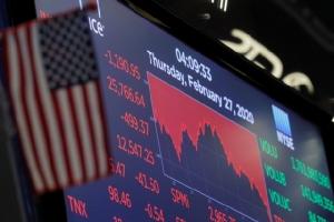 โควิด-19ถล่มตลาด ดาวโจนส์ดิ่งเหวอีกเกือบ1,200จุด,น้ำมันร่วงกว่า$1