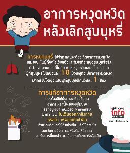 อาการหงุดหงิดหลังเลิกสูบบุหรี่