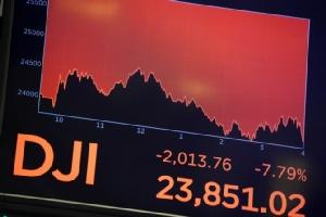 นักลงทุนยับ! น้ำมันปิดตลาดพังครืน $10-ดาวโจนส์ดิ่งเหว 2 พันจุด ซาอุฯ เปิดฉากสงครามราคา