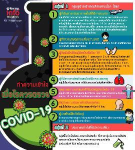 ทำความเข้าใจ เมื่อไรควรตรวจ COVID-19