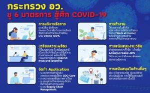 เตรียม 6 มาตรการสู้ศึกโควิด-19 ลดเสี่ยงมหาวิทยาลัย