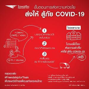ไปรษณีย์ไทย  อาสาส่งหน้ากากอนามัยให้รพ.ทั่วประเทศฟรี