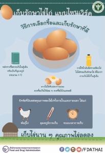 อย.ให้ความรู้วิธีเก็บไข่ไก่ให้คงคุณภาพนานที่สุด พร้อมวอนประชาชน อย่ากักตุนสินค้า