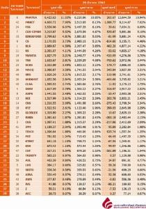 Broker ranking 26 Mar 2020