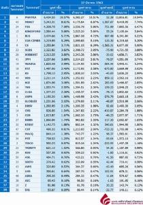 Broker ranking 27 Mar 2020