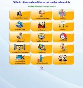 เน้นๆ 15 อาชีพ!! พัฒนาฝีมือฯ นครปฐม ชวนฝึกอาชีพออนไลน์ฟรี สู้วิกฤตโควิด-19