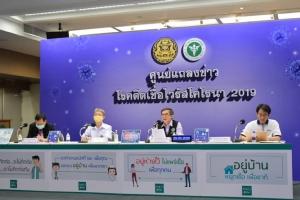 """ส่องมาตรการคุม """"โควิด"""" 4 กลุ่มจังหวัด หนักเบาต่างกัน ย้ำคนไทยกำหนดทิศทางโรคได้"""