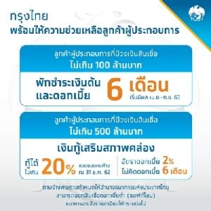 กรุงไทยสนองรัฐอุ้มเอสเอ็มอีพักหนี้เงินต้น-ดบ. 6 เดือน พร้อมปล่อยซอฟต์โลน