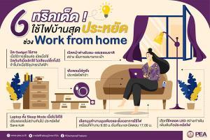 PEA แชร์ 6 ทริกเด็ด ! ใช้ไฟบ้านสุดประหยัด ช่วง Work from home เน้นการพึ่งพาพลังงานธรรมชาติ ปรับพฤติกรรม เพื่อประหยัดการใช้ไฟฟ้า