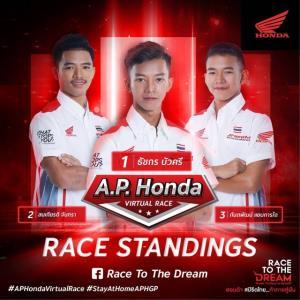 ธัชกร ซิวแชมป์สนามแรก ศึกบิดออนไลน์ A.P. Honda Virtual Race