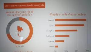 นักท่องเที่ยวจีนเล็งเที่ยวไทยอันดับหนึ่งหลังโควิด เตรียมแผนดันไทยคืนสู่แชมป์จุดหมายปลายทางระดับโลก