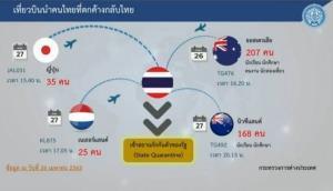 พรุ่งนี้เตรียมรับคนไทยกลับอีก 3 ไฟลต์ พร้อมดูแลเด็ก 7 ขวบ ต้องกักตัว 14 วัน