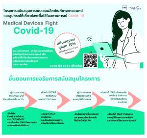 ITAP สวทช. เปิด Fast Track สนับสนุนผปก. ทดสอบผลิตภัณฑ์การแพทย์และอุปกรณ์เกี่ยวกับ COVID-19