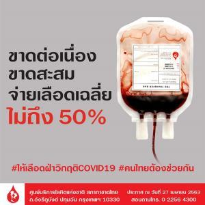 พิษโควิด-19 กระทบสภากาชาดไทยขาดแคลนโลหิต