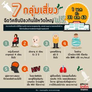 7 กลุ่มเสี่ยงฉีดวัคซีนป้องกันไข้หวัดใหญ่ฟรี  1 พ.ค ถึง 31 ส.ค 63